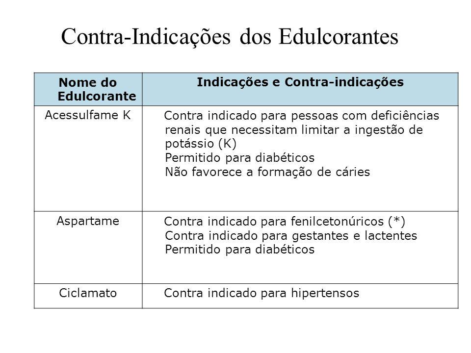 Contra-Indicações dos Edulcorantes Nome do Edulcorante Indicações e Contra-indicações Acessulfame K Contra indicado para pessoas com deficiências rena