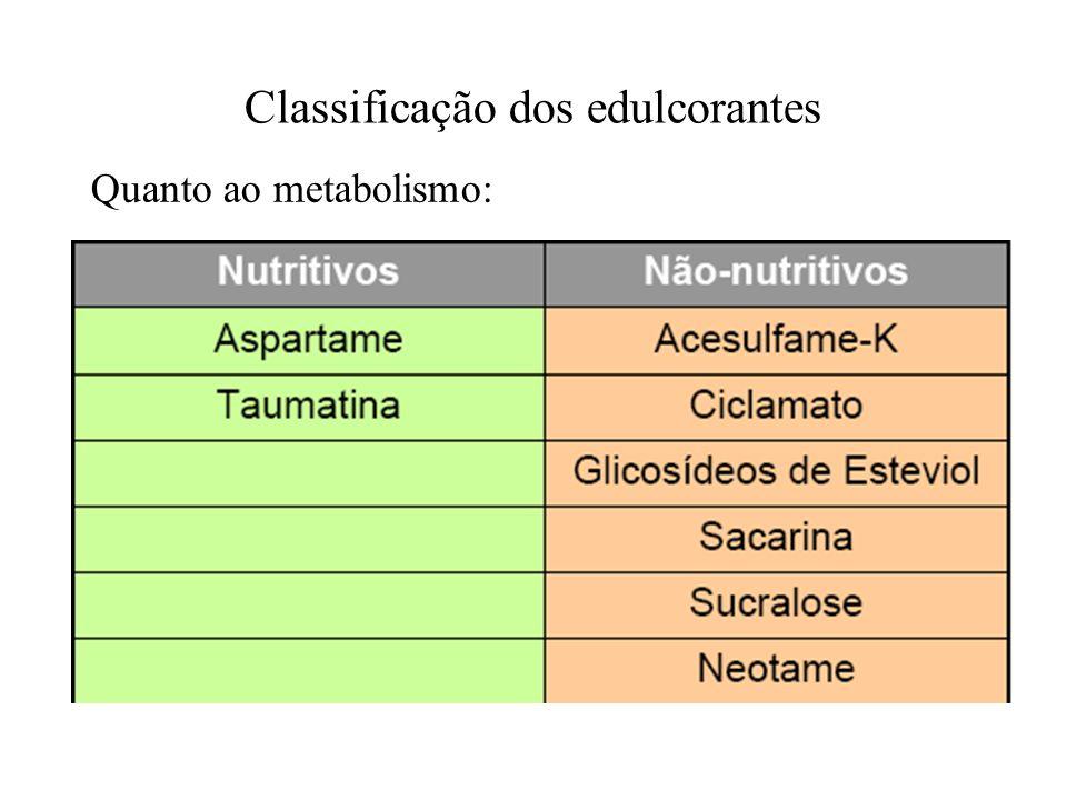Classificação dos edulcorantes Quanto ao metabolismo: