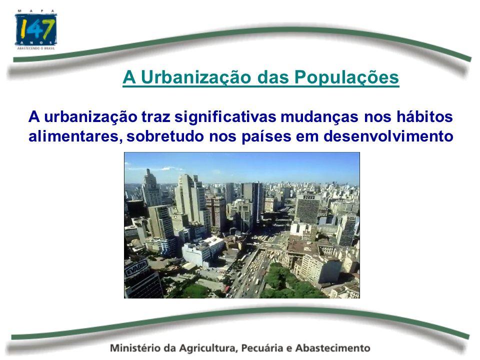 Migração do Consumo Urbanização + Envelhecimento da População Maior Demanda por Alimentos Saudáveis e Funcionais Frutas Hortaliças Produtos Orgânicos