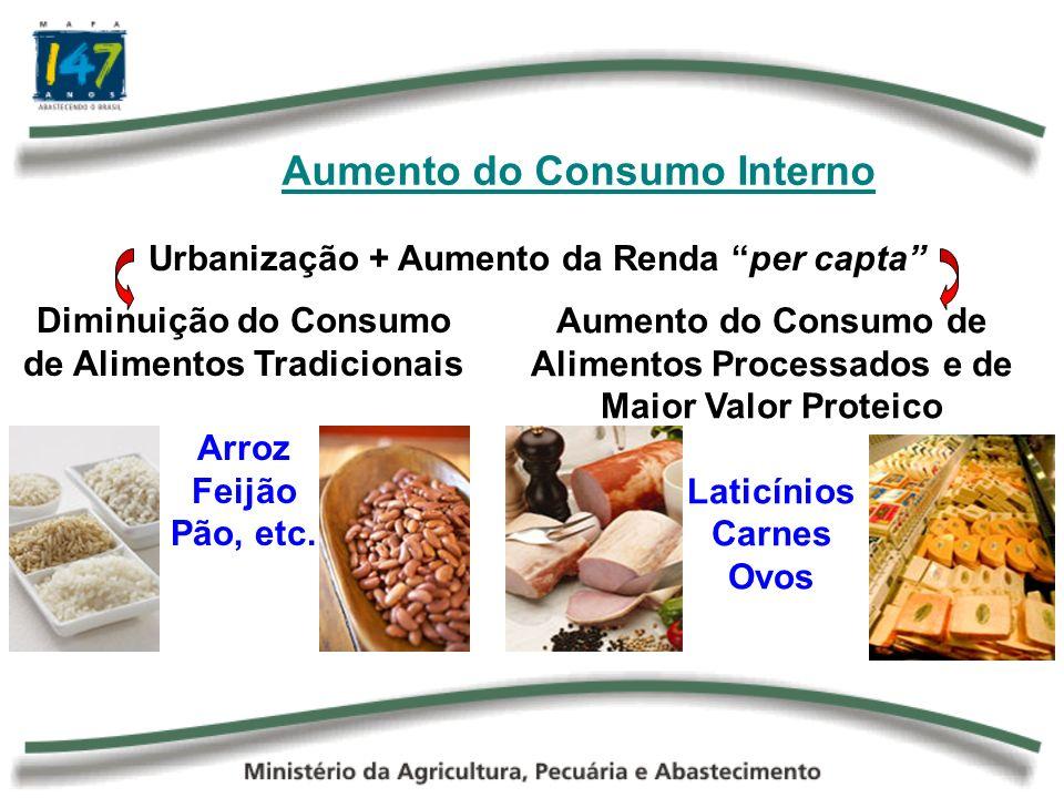 Tendência do Consumo Interno Há, para os próximos anos, tendência de crescimento do consumo de produtos de médio e alto valor agregado.