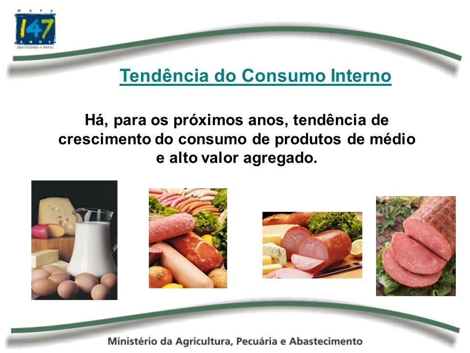 Consumidor Mais Exigente O consumidor brasileiro tem se tornado mais exigente Aumenta a Demanda por Produtos com: Qualidade Rastreabilidade Certificação de Conformidade Indicação Geográfica Orgânicos