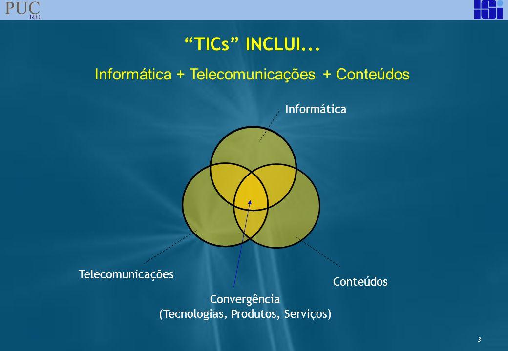 3 PUC RIO TICs INCLUI... Informática + Telecomunicações + Conteúdos Informática Conteúdos Telecomunicações Convergência (Tecnologias, Produtos, Serviç