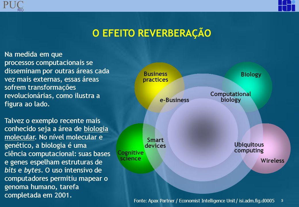 6 PUC RIO O EFEITO ACELERAÇÃO A área de TICs tem evoluído, em certos aspectos, a taxas exponenciais a intervalos tão curtos como 1-2 anos.