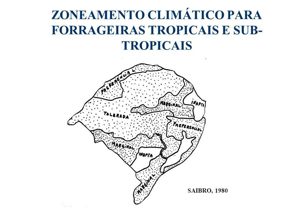 ZONEAMENTO CLIMÁTICO PARA FORRAGEIRAS TROPICAIS E SUB- TROPICAIS SAIBRO, 1980