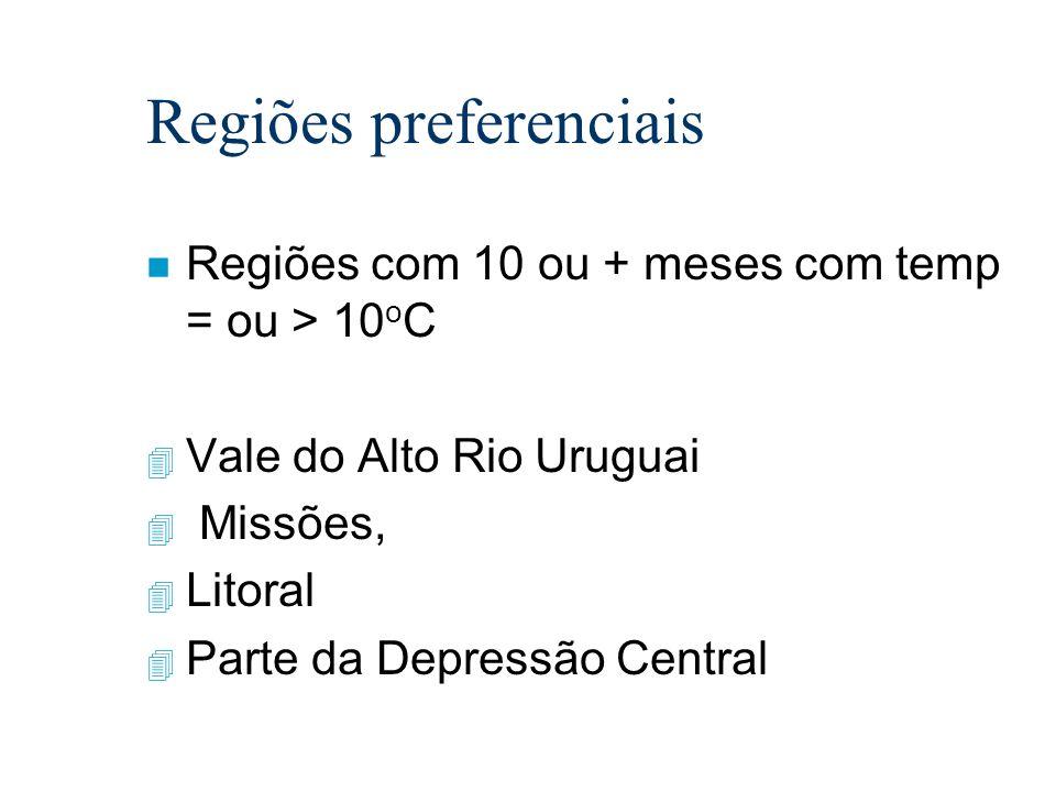 Regiões preferenciais n Regiões com 10 ou + meses com temp = ou > 10 o C 4 Vale do Alto Rio Uruguai 4 Missões, 4 Litoral 4 Parte da Depressão Central