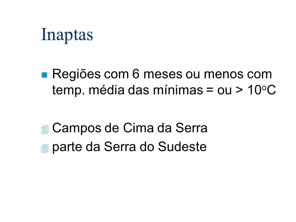 Inaptas n Regiões com 6 meses ou menos com temp. média das mínimas = ou > 10 o C 4 Campos de Cima da Serra 4 parte da Serra do Sudeste