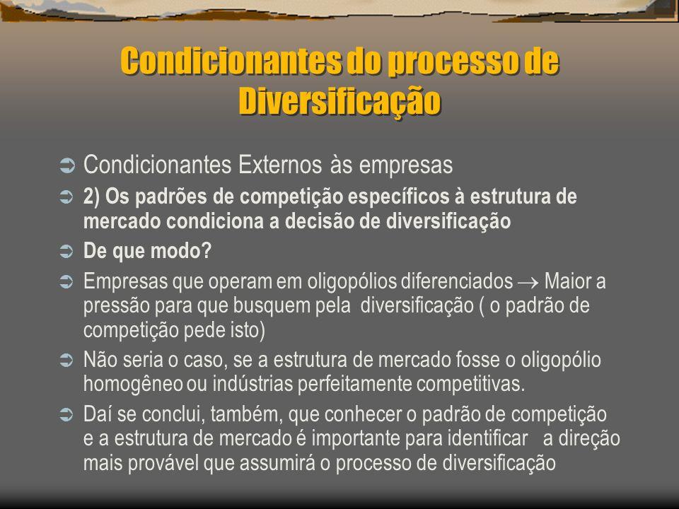 Condicionantes do processo de Diversificação Condicionantes Externos às empresas 2) Os padrões de competição específicos à estrutura de mercado condic