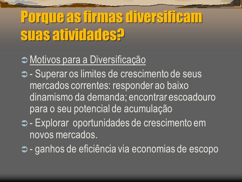 Porque as firmas diversificam suas atividades? Motivos para a Diversificação - Superar os limites de crescimento de seus mercados correntes: responder