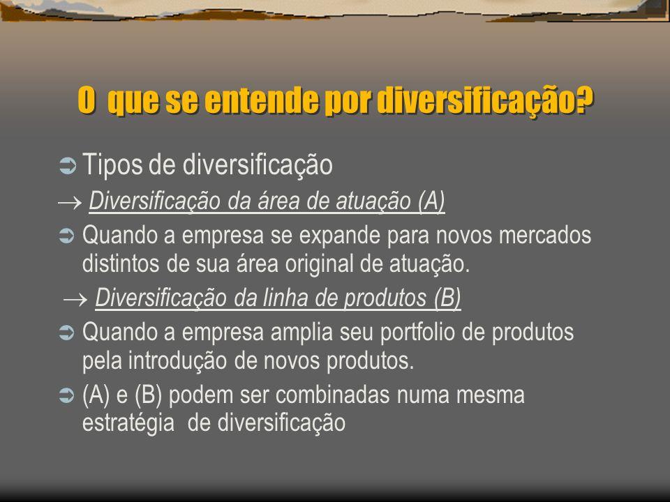 O que se entende por diversificação? Tipos de diversificação Diversificação da área de atuação (A) Quando a empresa se expande para novos mercados dis