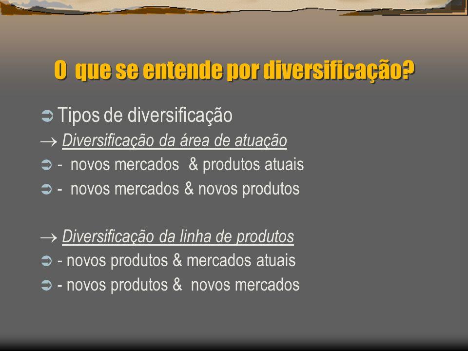 O que se entende por diversificação? Tipos de diversificação Diversificação da área de atuação - novos mercados & produtos atuais - novos mercados & n