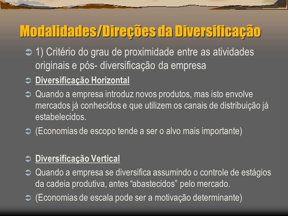 Modalidades/Direções da Diversificação 1) Critério do grau de proximidade entre as atividades originais e pós- diversificação da empresa Diversificaçã