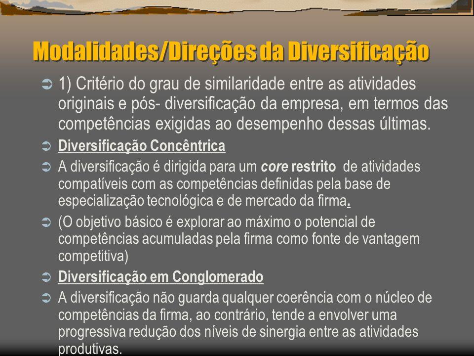 Modalidades/Direções da Diversificação 1) Critério do grau de similaridade entre as atividades originais e pós- diversificação da empresa, em termos d