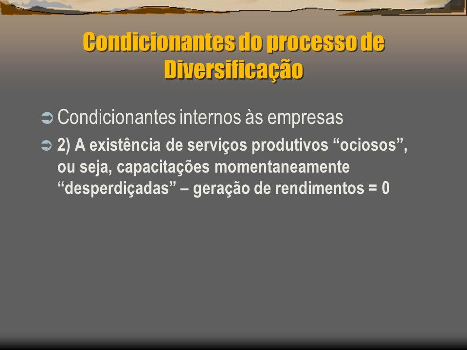 Condicionantes do processo de Diversificação Condicionantes internos às empresas 2) A existência de serviços produtivos ociosos, ou seja, capacitações