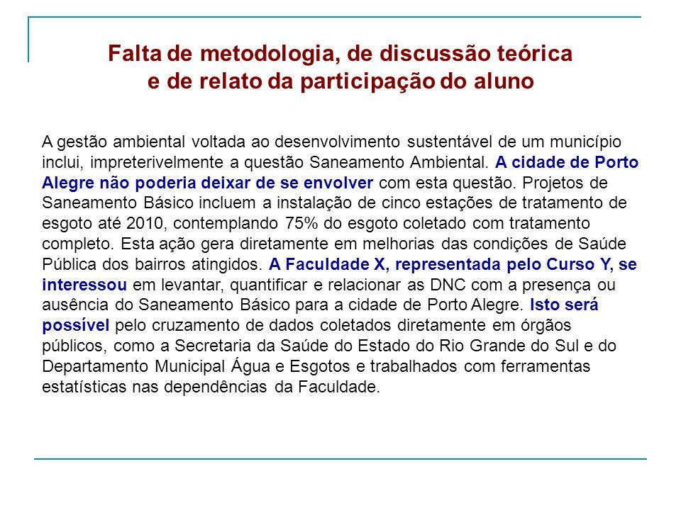 Falta de metodologia, de discussão teórica e de relato da participação do aluno A gestão ambiental voltada ao desenvolvimento sustentável de um municí