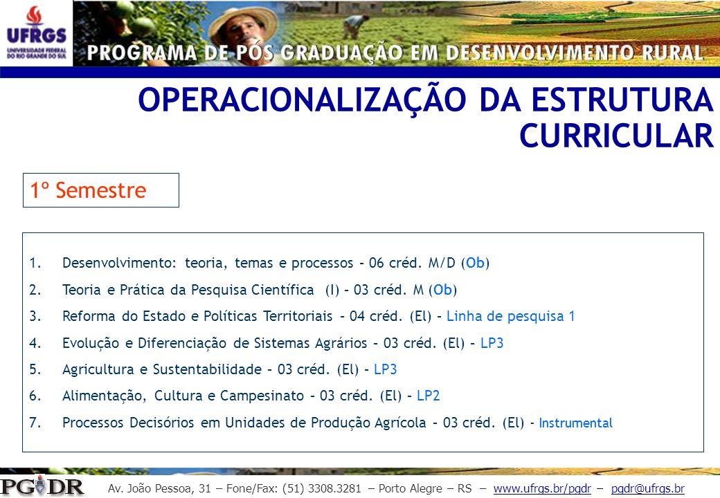 Av. João Pessoa, 31 – Fone/Fax: (51) 3308.3281 – Porto Alegre – RS – www.ufrgs.br/pgdr – pgdr@ufrgs.br OPERACIONALIZAÇÃO DA ESTRUTURA CURRICULAR 1º Se