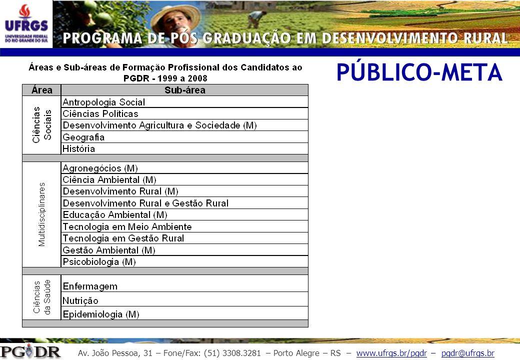Av. João Pessoa, 31 – Fone/Fax: (51) 3308.3281 – Porto Alegre – RS – www.ufrgs.br/pgdr – pgdr@ufrgs.br PÚBLICO-META