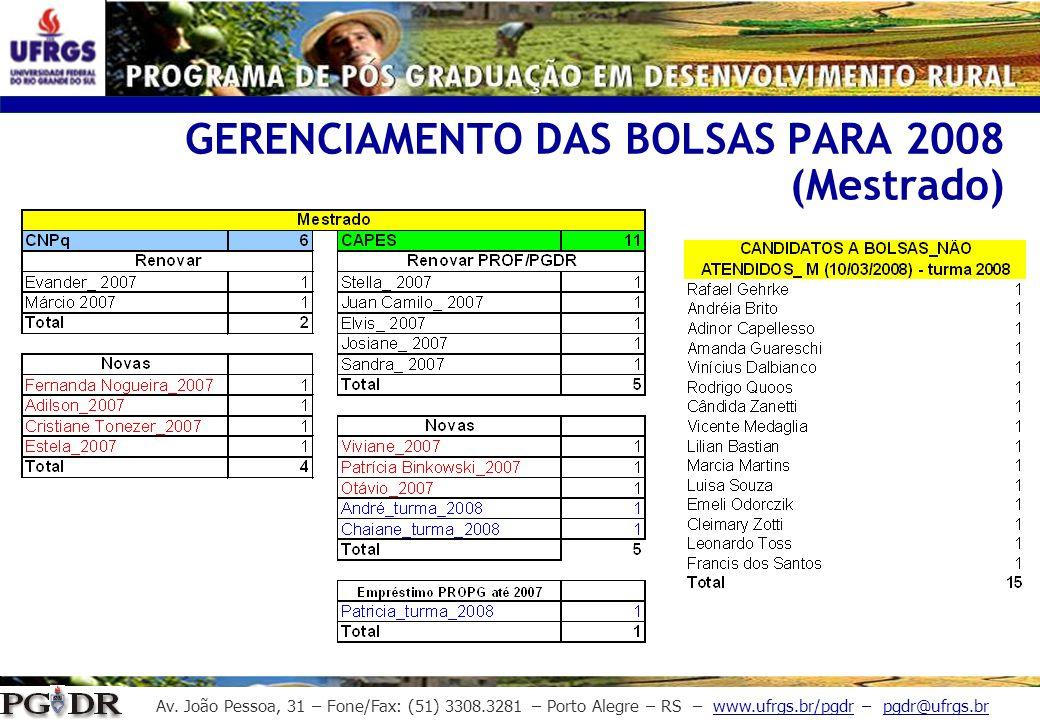 Av. João Pessoa, 31 – Fone/Fax: (51) 3308.3281 – Porto Alegre – RS – www.ufrgs.br/pgdr – pgdr@ufrgs.br GERENCIAMENTO DAS BOLSAS PARA 2008 (Mestrado)