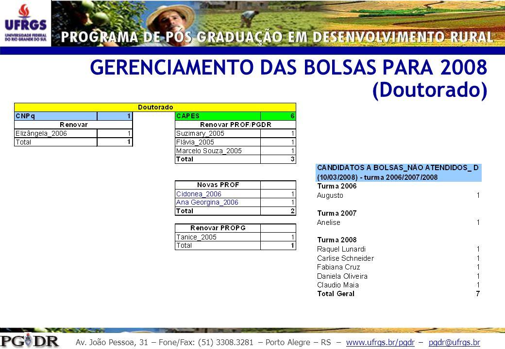 Av. João Pessoa, 31 – Fone/Fax: (51) 3308.3281 – Porto Alegre – RS – www.ufrgs.br/pgdr – pgdr@ufrgs.br GERENCIAMENTO DAS BOLSAS PARA 2008 (Doutorado)
