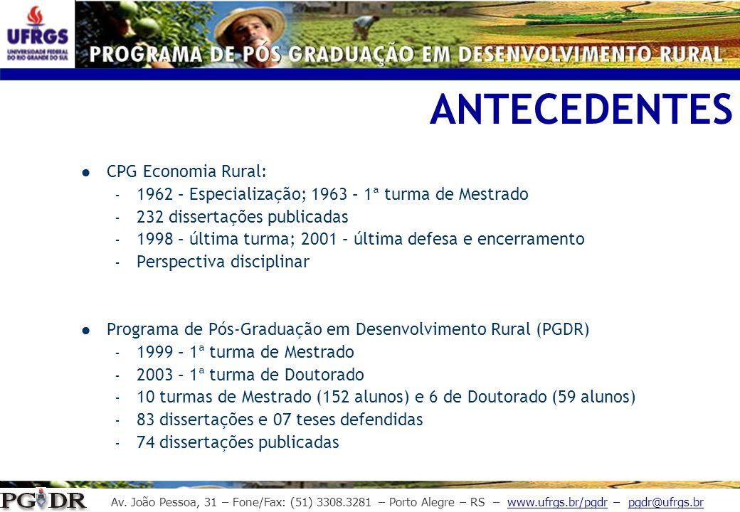 Av. João Pessoa, 31 – Fone/Fax: (51) 3308.3281 – Porto Alegre – RS – www.ufrgs.br/pgdr – pgdr@ufrgs.br CPG Economia Rural: – 1962 – Especialização; 19