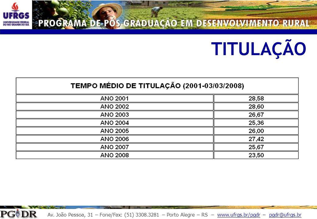 Av. João Pessoa, 31 – Fone/Fax: (51) 3308.3281 – Porto Alegre – RS – www.ufrgs.br/pgdr – pgdr@ufrgs.br TITULAÇÃO
