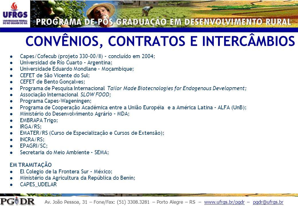 Av. João Pessoa, 31 – Fone/Fax: (51) 3308.3281 – Porto Alegre – RS – www.ufrgs.br/pgdr – pgdr@ufrgs.br CONVÊNIOS, CONTRATOS E INTERCÂMBIOS Capes/Cofec
