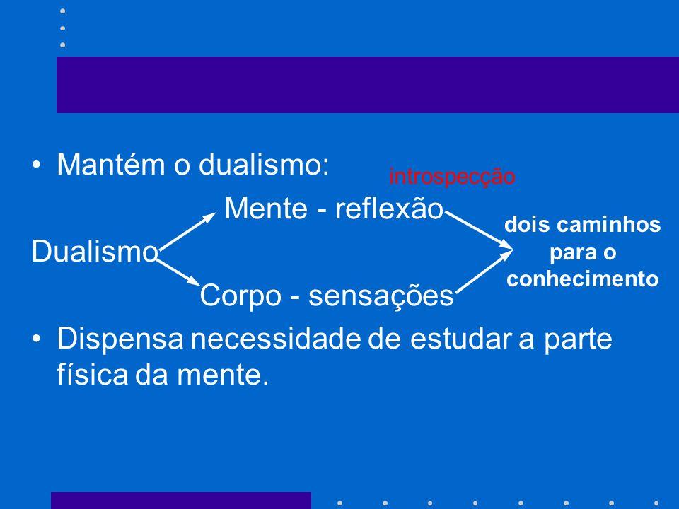 Mantém o dualismo: Mente - reflexão Dualismo Corpo - sensações Dispensa necessidade de estudar a parte física da mente. dois caminhos para o conhecime