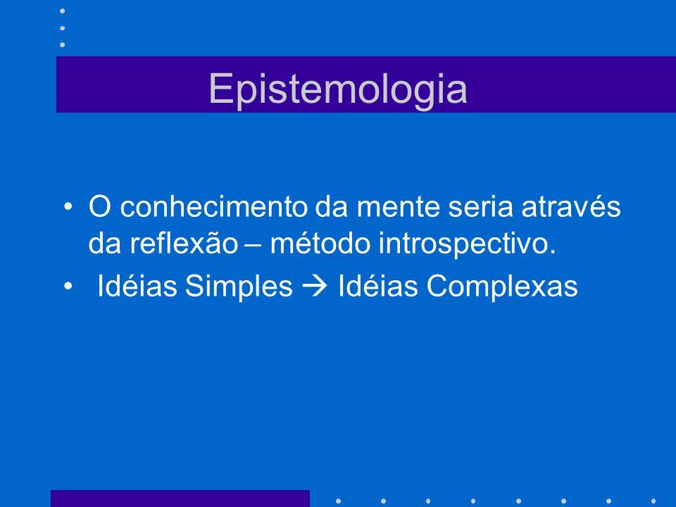 Epistemologia O conhecimento da mente seria através da reflexão – método introspectivo. Idéias Simples Idéias Complexas