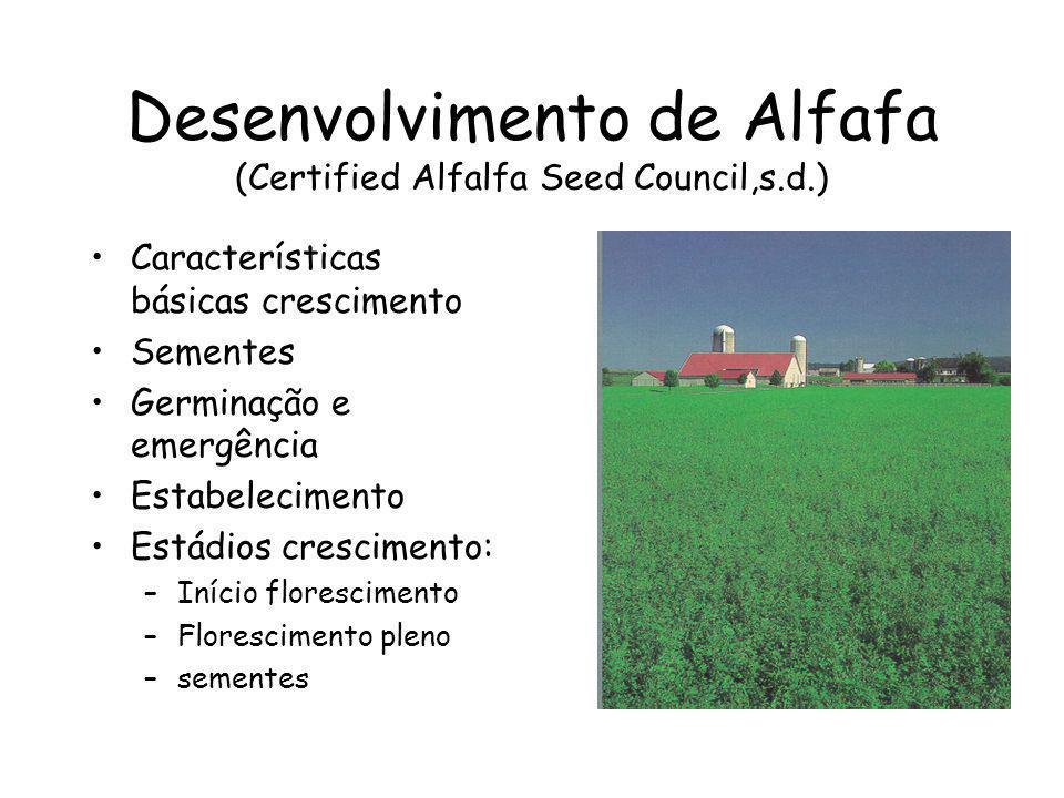 Desenvolvimento de Alfafa (Certified Alfalfa Seed Council,s.d.) Características básicas crescimento Sementes Germinação e emergência Estabelecimento E