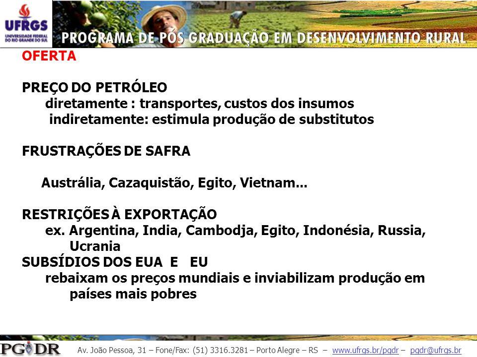 Av. João Pessoa, 31 – Fone/Fax: (51) 3316.3281 – Porto Alegre – RS – www.ufrgs.br/pgdr – pgdr@ufrgs.br OFERTA PREÇO DO PETRÓLEO diretamente : transpor