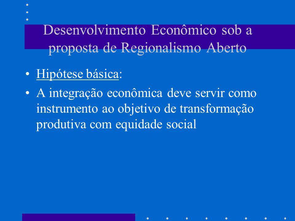 O que se entende por Regionalismo Aberto.