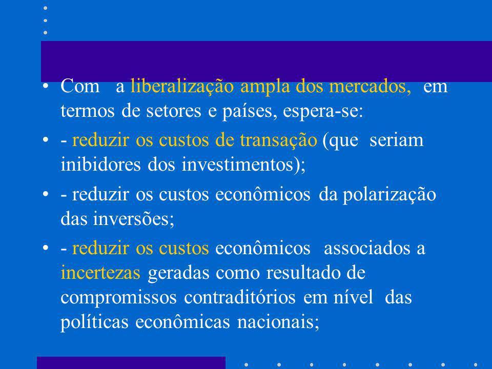 - Expandir os investimentos produtivos na região via atração de capitais externos; - Estimular a difusão/ incorporação de progresso técnico e o desenvolvimento/ aproveitamento de economias de escala