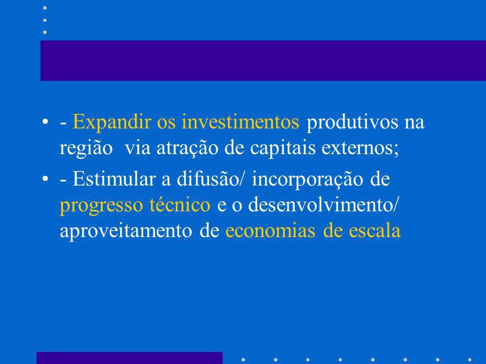 Para refletir: Regionalismo aberto: uma agenda para liberar o desenvolvimento ou uma agenda liberal de desenvolvimento.