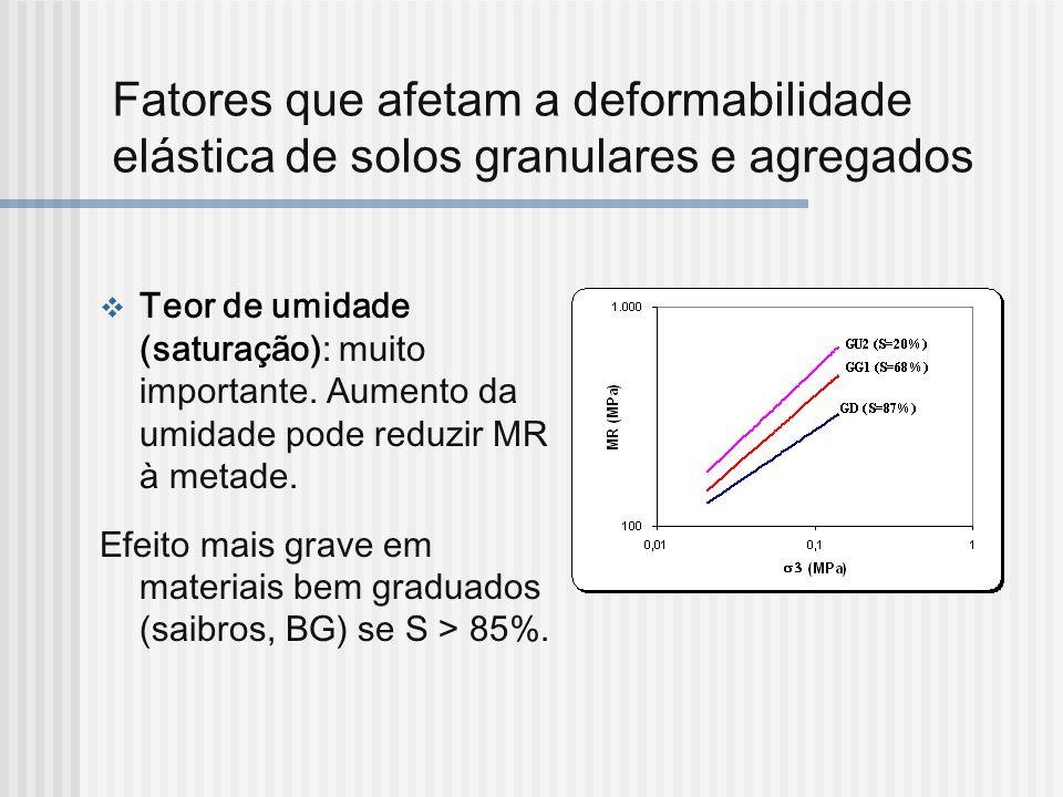 Fatores que afetam a deformabilidade elástica de solos granulares e agregados Teor de umidade (saturação): muito importante. Aumento da umidade pode r