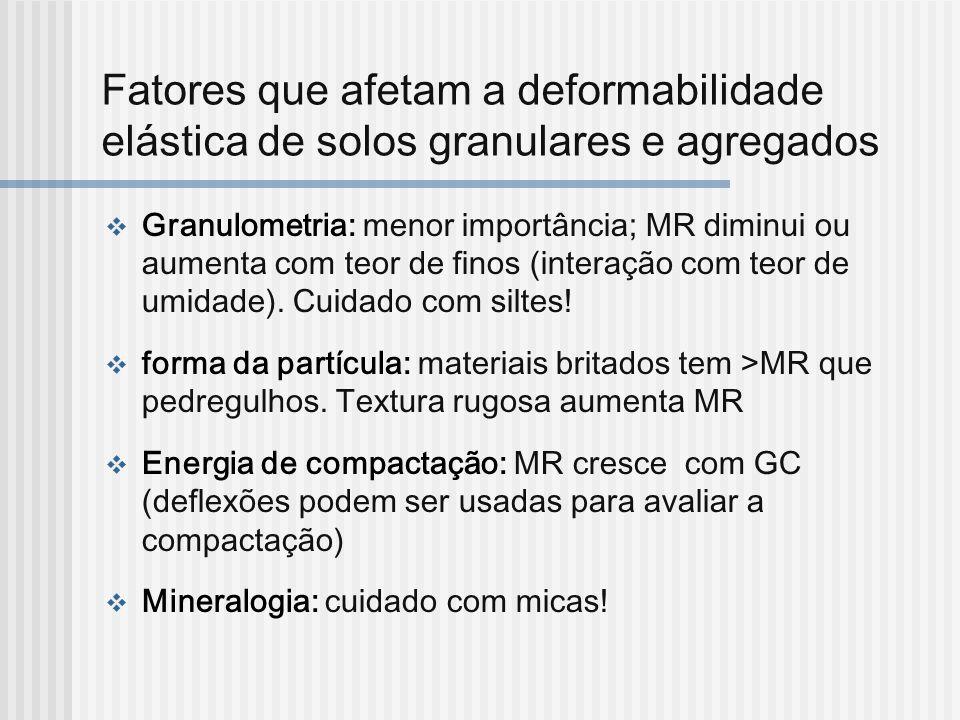 Fatores que afetam a deformabilidade elástica de solos granulares e agregados Granulometria: menor importância; MR diminui ou aumenta com teor de fino
