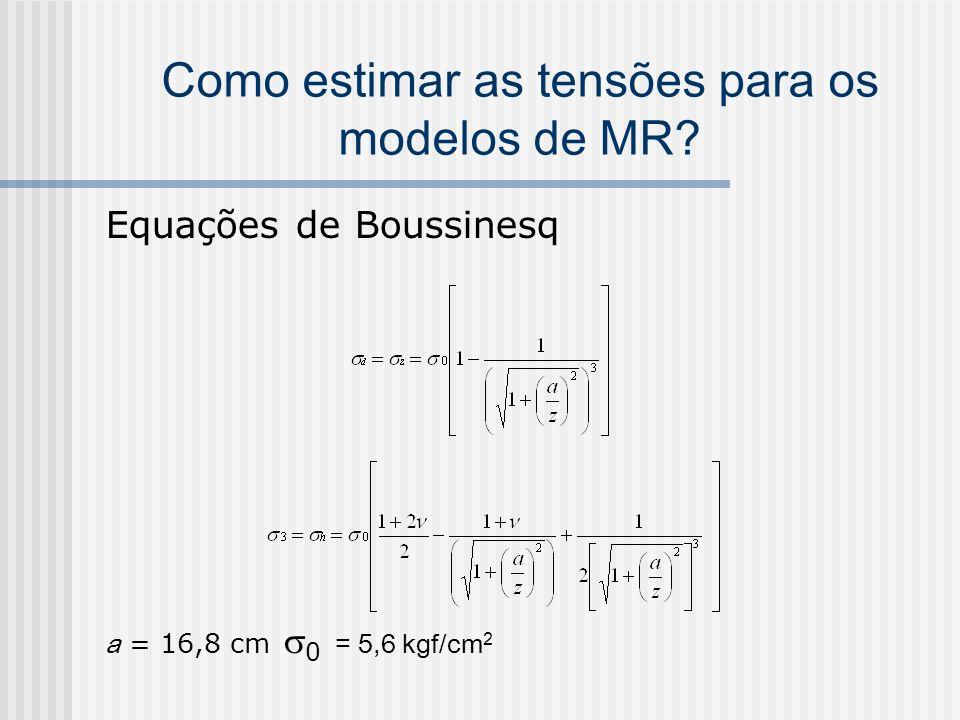 Como estimar as tensões para os modelos de MR? Equações de Boussinesq a = 16,8 cm 0 = 5,6 kgf/cm 2
