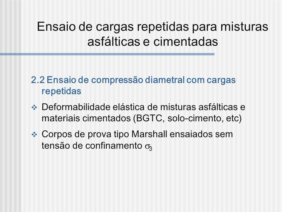 Ensaio de cargas repetidas para misturas asfálticas e cimentadas 2.2 Ensaio de compressão diametral com cargas repetidas Deformabilidade elástica de m
