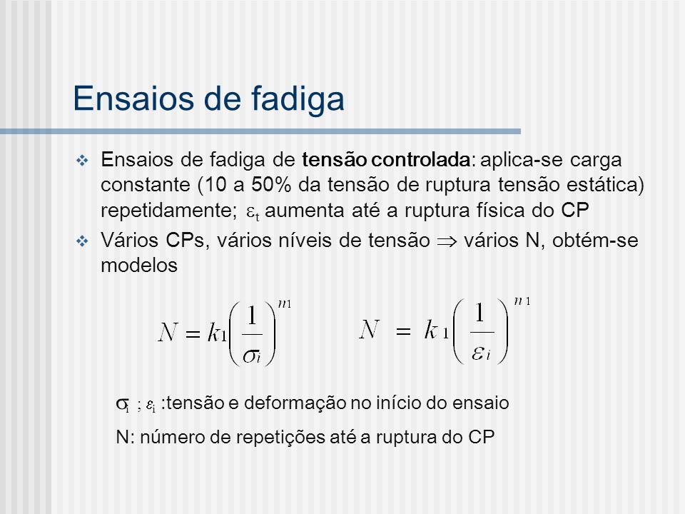 Ensaios de fadiga Ensaios de fadiga de tensão controlada: aplica-se carga constante (10 a 50% da tensão de ruptura tensão estática) repetidamente; t a