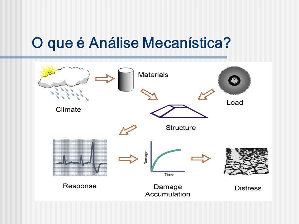 O que é Análise Mecanística?