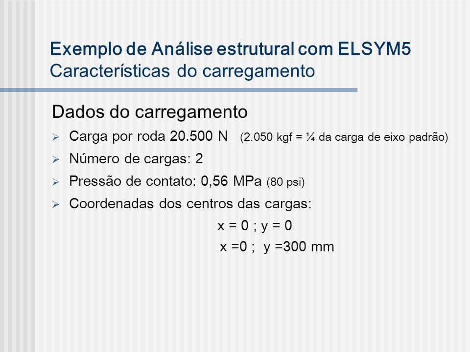 Exemplo de Análise estrutural com ELSYM5 Características do carregamento Dados do carregamento Carga por roda 20.500 N (2.050 kgf = ¼ da carga de eixo
