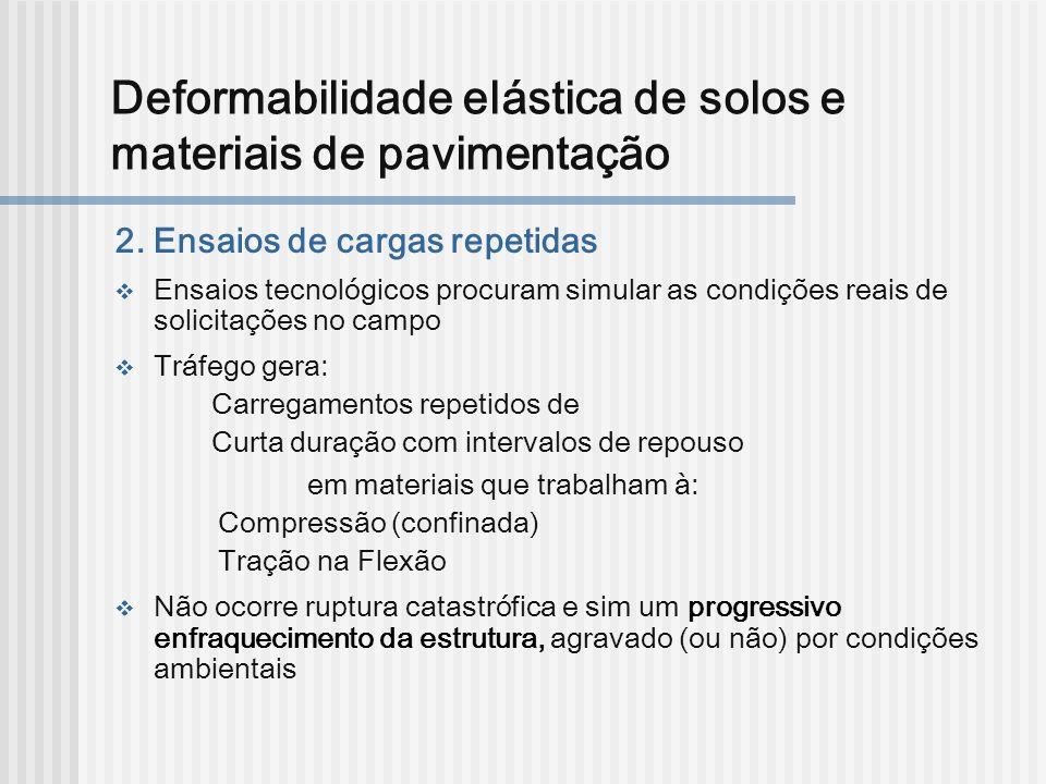 Deformabilidade elástica de solos e materiais de pavimentação 2. Ensaios de cargas repetidas Ensaios tecnológicos procuram simular as condições reais