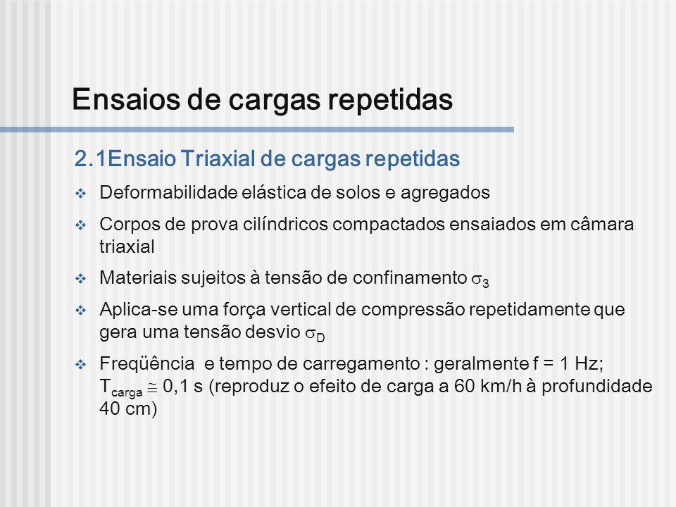 Ensaios de cargas repetidas 2.1Ensaio Triaxial de cargas repetidas Deformabilidade elástica de solos e agregados Corpos de prova cilíndricos compactad