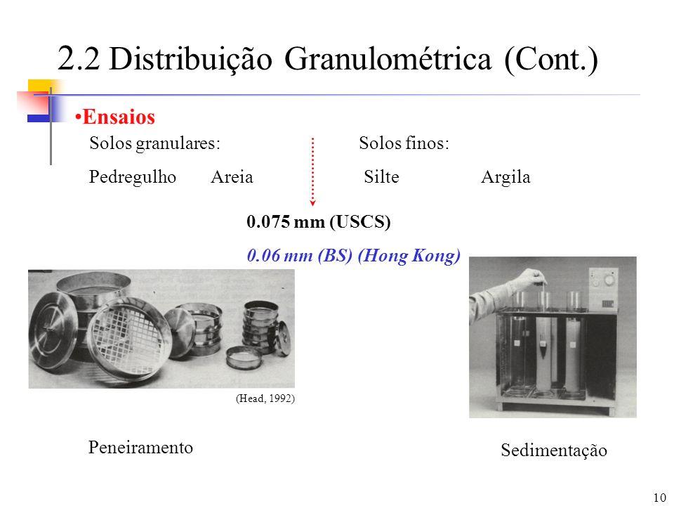 10 2.2 Distribuição Granulométrica (Cont.) Solos granulares: Pedregulho Areia Solos finos: Silte Argila 0.075 mm (USCS) 0.06 mm (BS) (Hong Kong) Ensai
