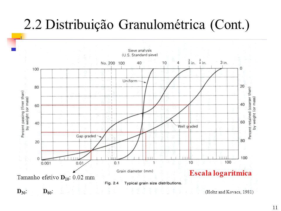 11 2.2 Distribuição Granulométrica (Cont.) Escala logarítmica (Holtz and Kovacs, 1981) Tamanho efetivo D 10 : 0.02 mm D 30 : D 60 :