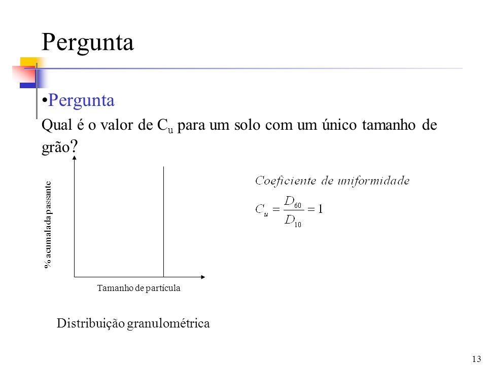 13 Pergunta Qual é o valor de C u para um solo com um único tamanho de grão ? Tamanho de partícula % acumalada passante Distribuição granulométrica