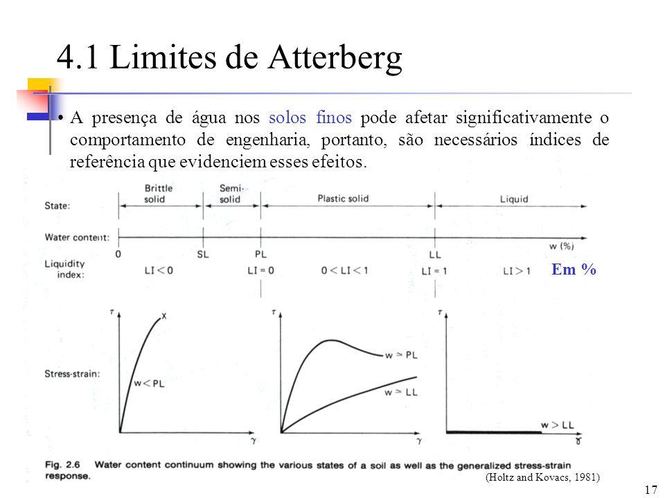 17 4.1 Limites de Atterberg A presença de água nos solos finos pode afetar significativamente o comportamento de engenharia, portanto, são necessários