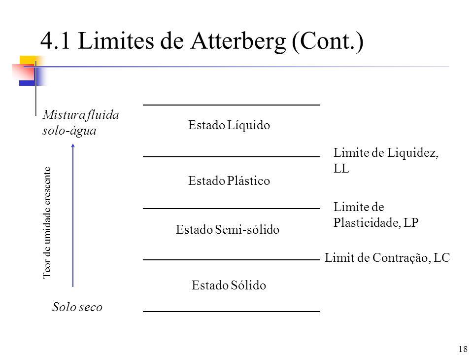 18 4.1 Limites de Atterberg (Cont.) Limite de Liquidez, LL Estado Líquido Limite de Plasticidade, LP Estado Plástico Limit de Contração, LC Estado Sem