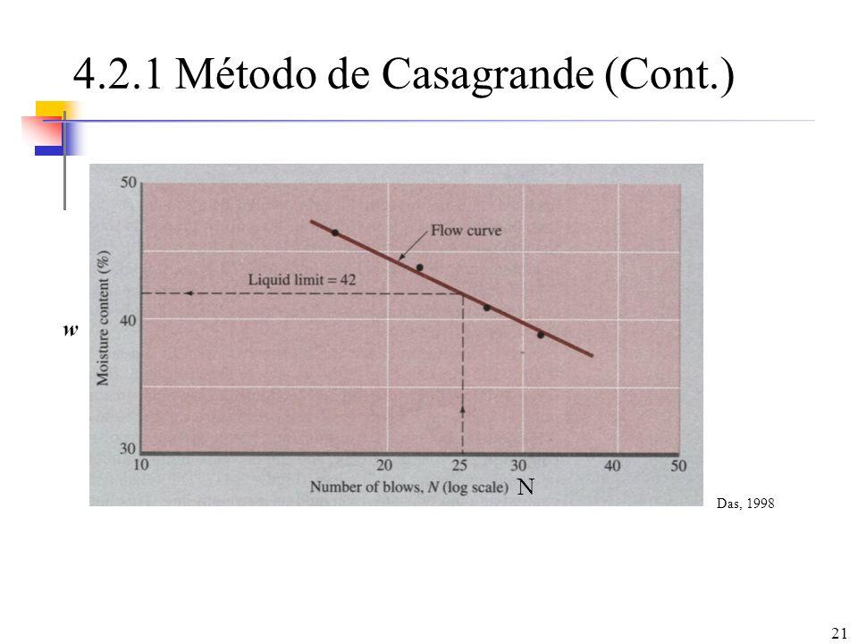 21 4.2.1 Método de Casagrande (Cont.) N w Das, 1998