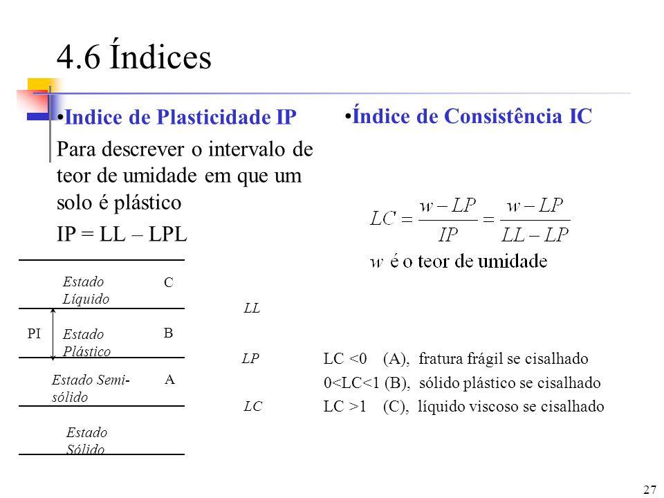 27 4.6 Índices Indice de Plasticidade IP Para descrever o intervalo de teor de umidade em que um solo é plástico IP = LL – LPL Índice de Consistência