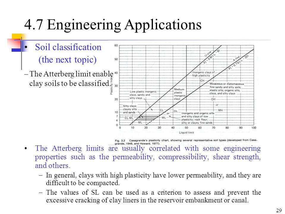 29 Soil classification (the next topic) The Atterberg limits are usually correlated with some engineering properties such as the permeability, compres