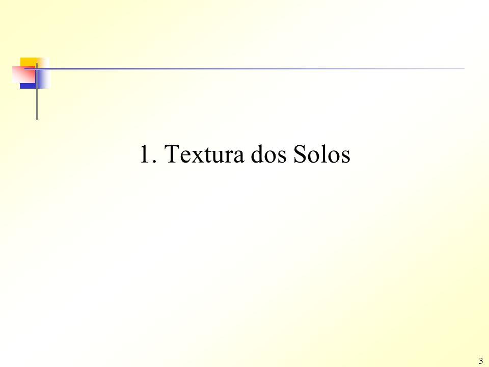 3 1. Textura dos Solos